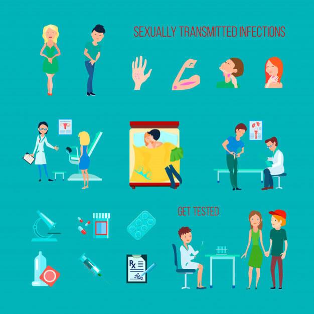 درمان بیماری های جنسی در کرج