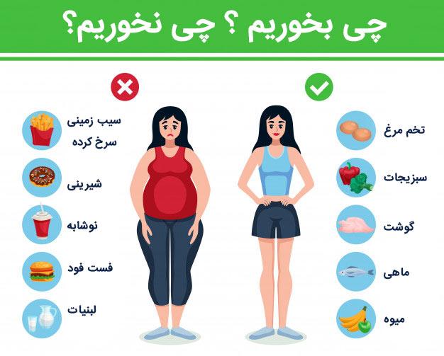 رژیم غذایی برای درمان تنبلی تخمدان یا پلی کیستیک